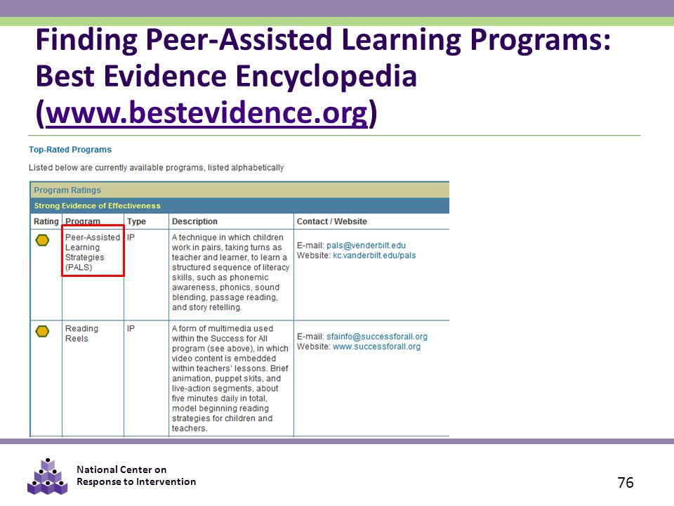 National Center on Response to Intervention Finding Peer-Assisted Learning Programs: Best Evidence Encyclopedia (www.bestevidence.org)www.bestevidence.org 76