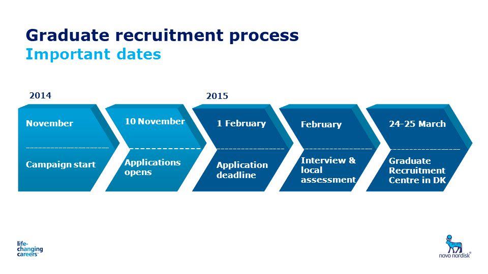 Graduate recruitment process Important dates November --------------------- Campaign start 10 November Applications opens 24-25 March ----------------