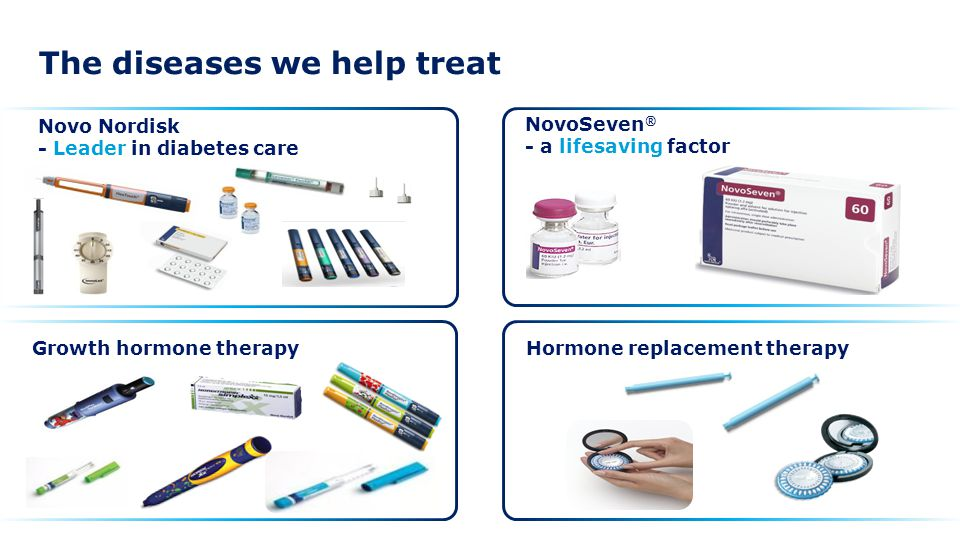 The diseases we help treat Novo Nordisk - Leader in diabetes care NovoSeven ® - a lifesaving factor Growth hormone therapy Hormone replacement therapy