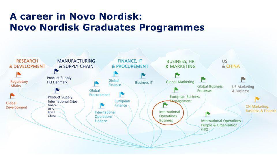 A career in Novo Nordisk: Novo Nordisk Graduates Programmes