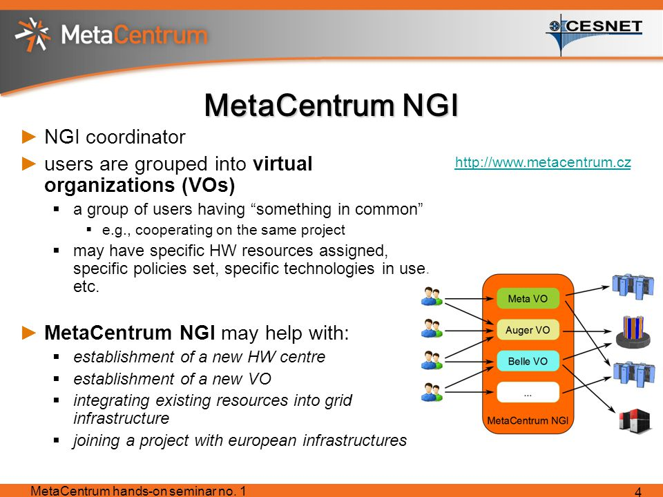 MetaCentrum NGI ►NGI coordinator ►users are grouped into virtual organizations (VOs)  a group of users having something in common  e.g., cooperating on the same project  may have specific HW resources assigned, specific policies set, specific technologies in use, etc.
