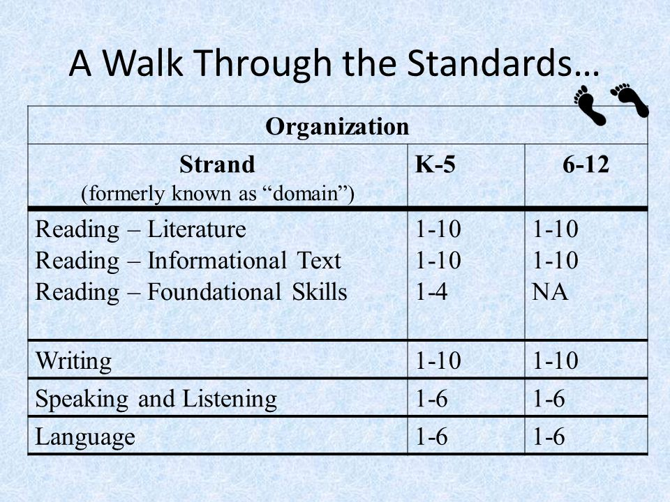 Examine Consistency Grade Standard 1, Reading – Informational Materials Students will: K With prompting and support, ask and answer questions about key details in a text.