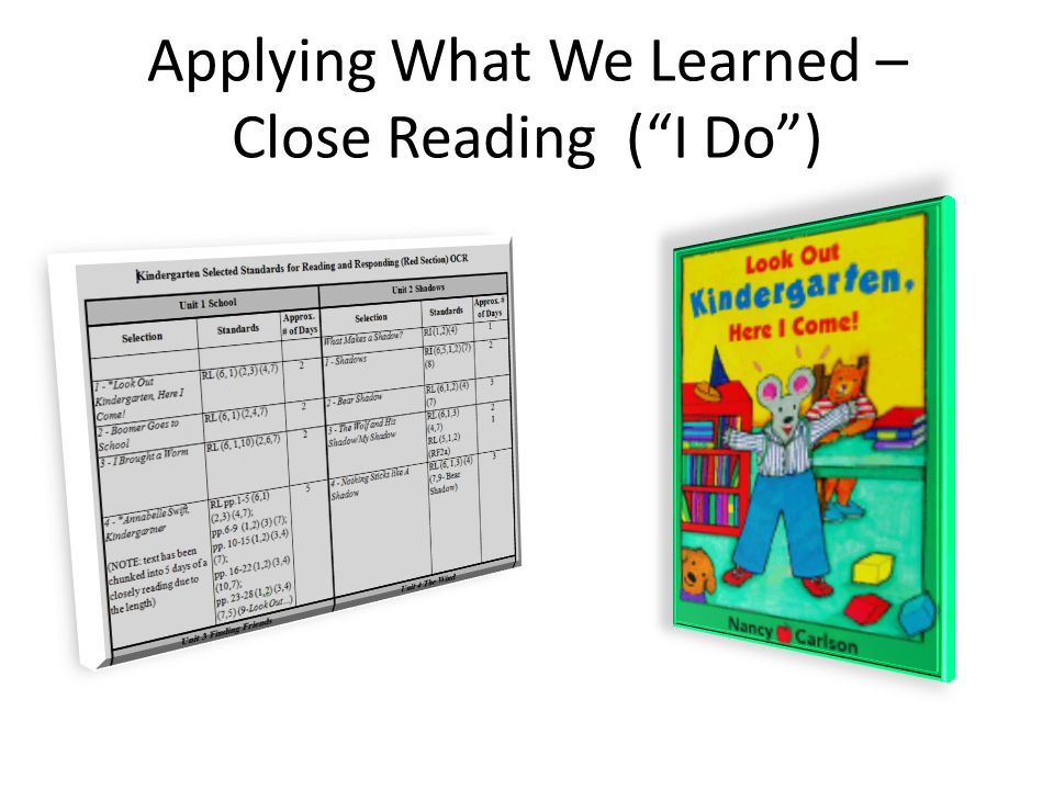 """Applying What We Learned – Close Reading (""""I Do"""")"""