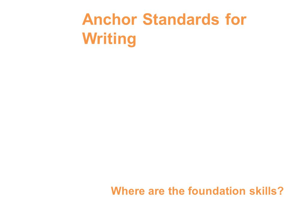 Anchor Standards for Writing Text Types and Purposes Production and distribution of Writing Research to Build and Present Knowledge Range of Writing Where are the foundation skills