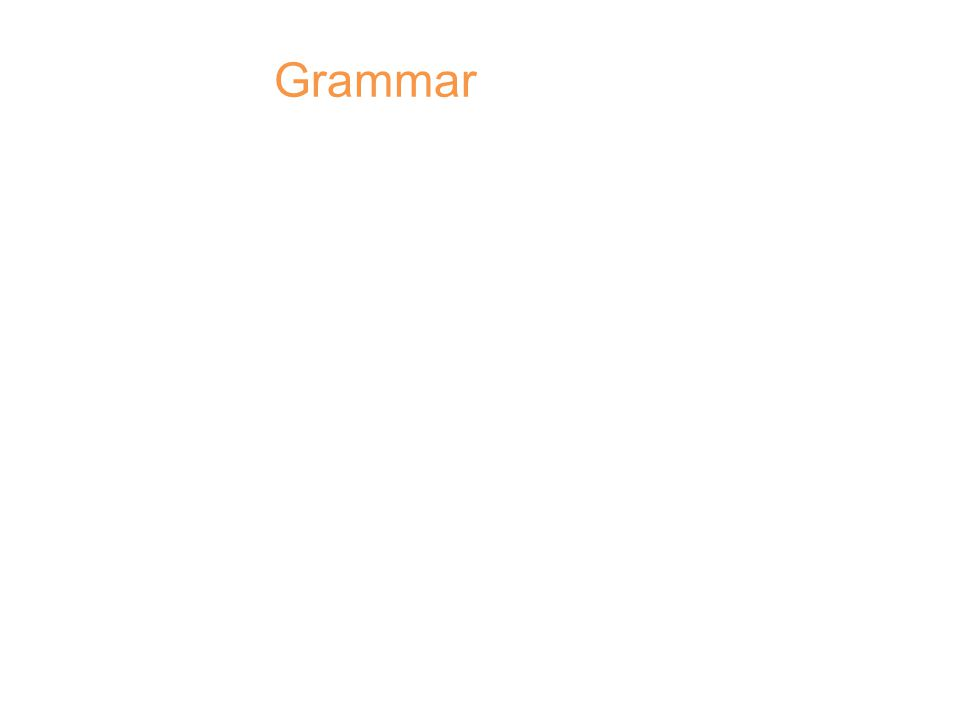 Grammar …..robust evidence of a positive relationship between grammar and writing.