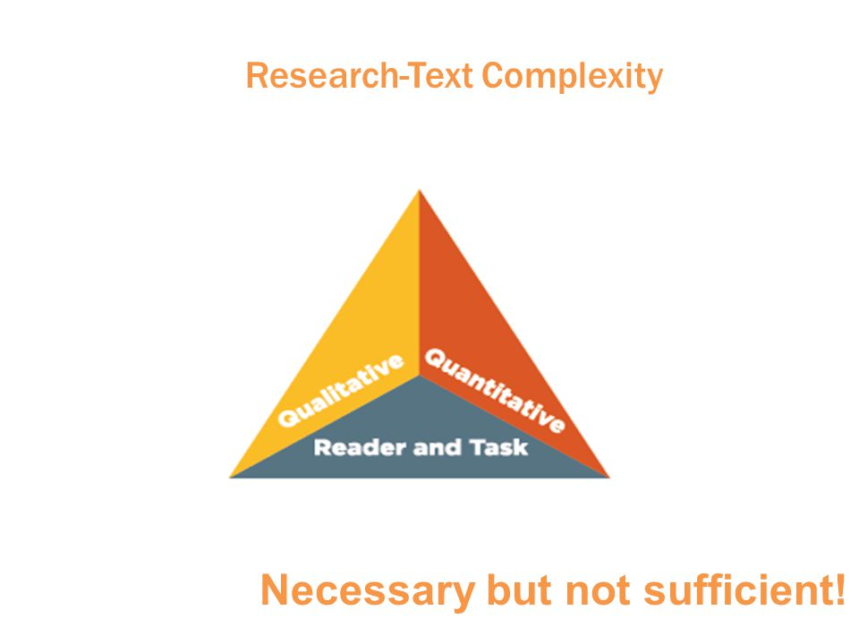 Evidence Based Research-Text Complexity Necessary but not sufficient!