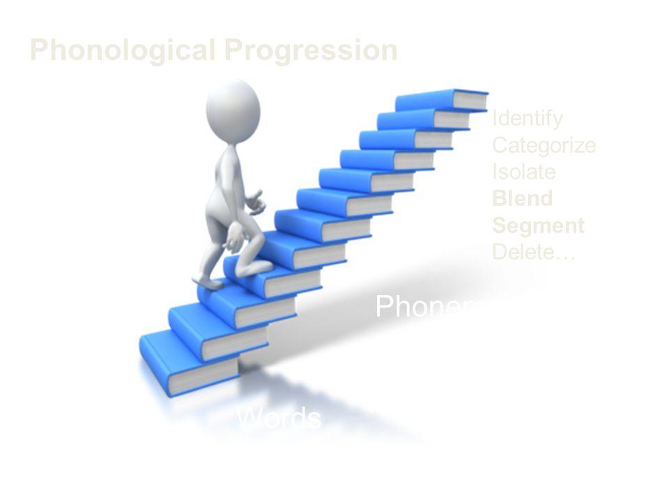Phonological Progression Words Onset-rime Phonemes Identify Categorize Isolate Blend Segment Delete…