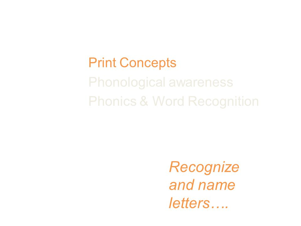 CCSS Reading Foundation Skills Print Concepts Phonological awareness Phonics & Word Recognition Fluency Recognize and name letters….