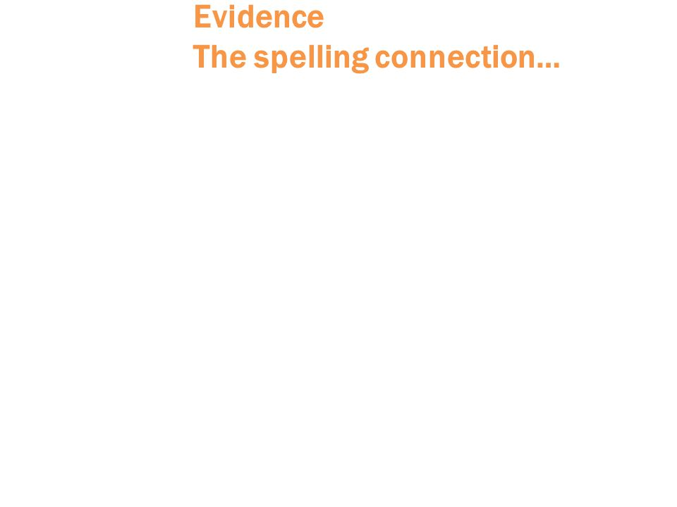 Evidence The spelling connection… Research evidence points to the merit of linking spelling and code instruction in order to deepen knowledge of code patterns… Brady, 2012 Knowledge of spelling, contrary to many people's expectations, is closely related to reading, writing, and vocabulary development, as they all rely on the same underlying language. Joshi et al, 2008-2009