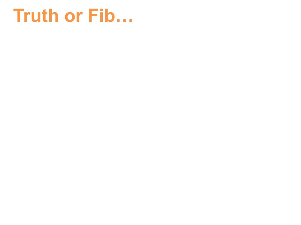 Truth or Fib… 1.Spelling relies totally on visual memory.