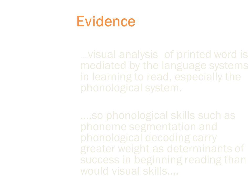Evidence ….