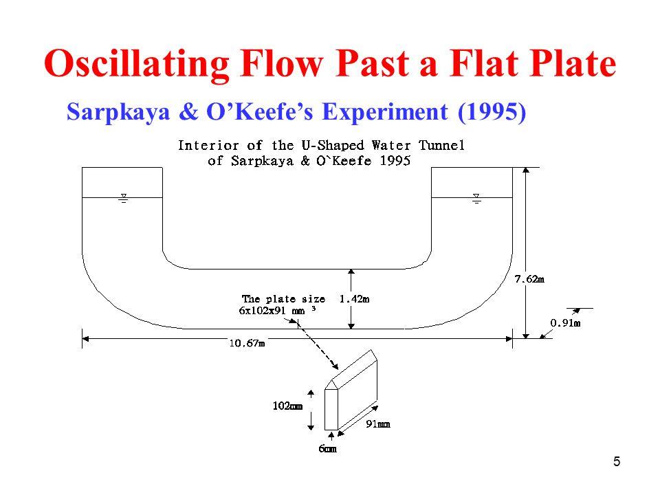5 Sarpkaya & O'Keefe's Experiment (1995)