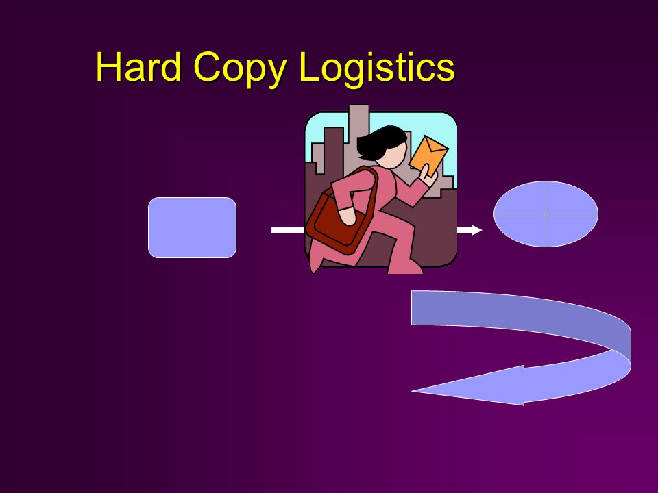 Hard Copy Logistics