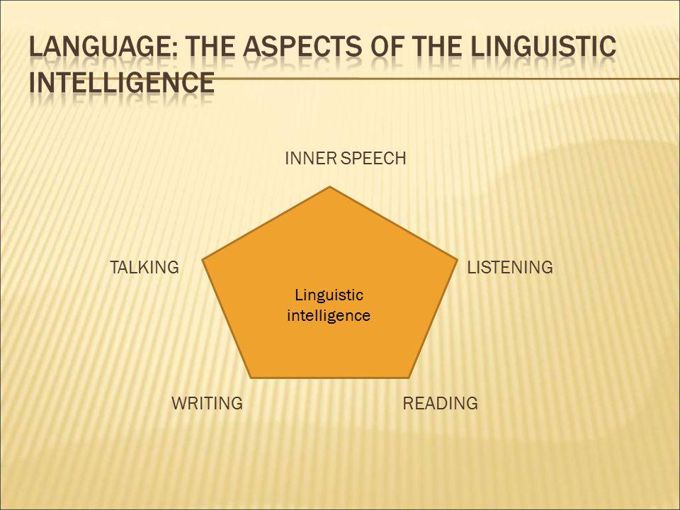 INNER SPEECH TALKING LISTENING WRITING READING Linguistic intelligence
