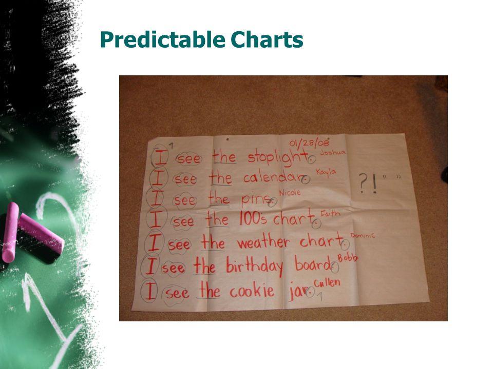 Predictable Charts
