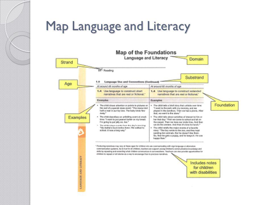 Map Language and Literacy