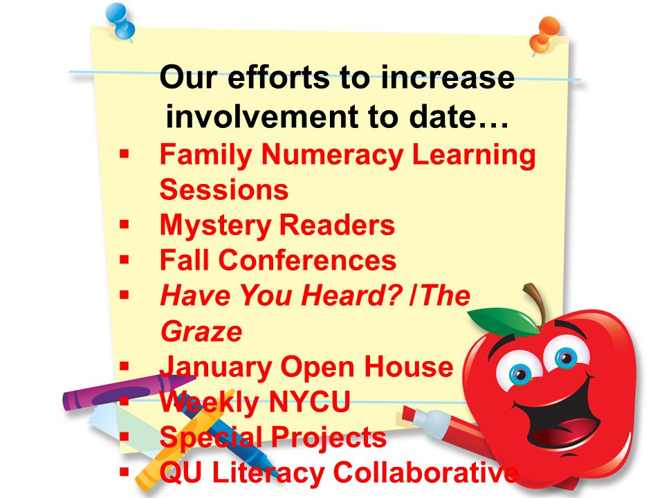 Our efforts to increase involvement to date…  Family Numeracy Learning Sessions  Mystery Readers  Fall Conferences  Have You Heard.