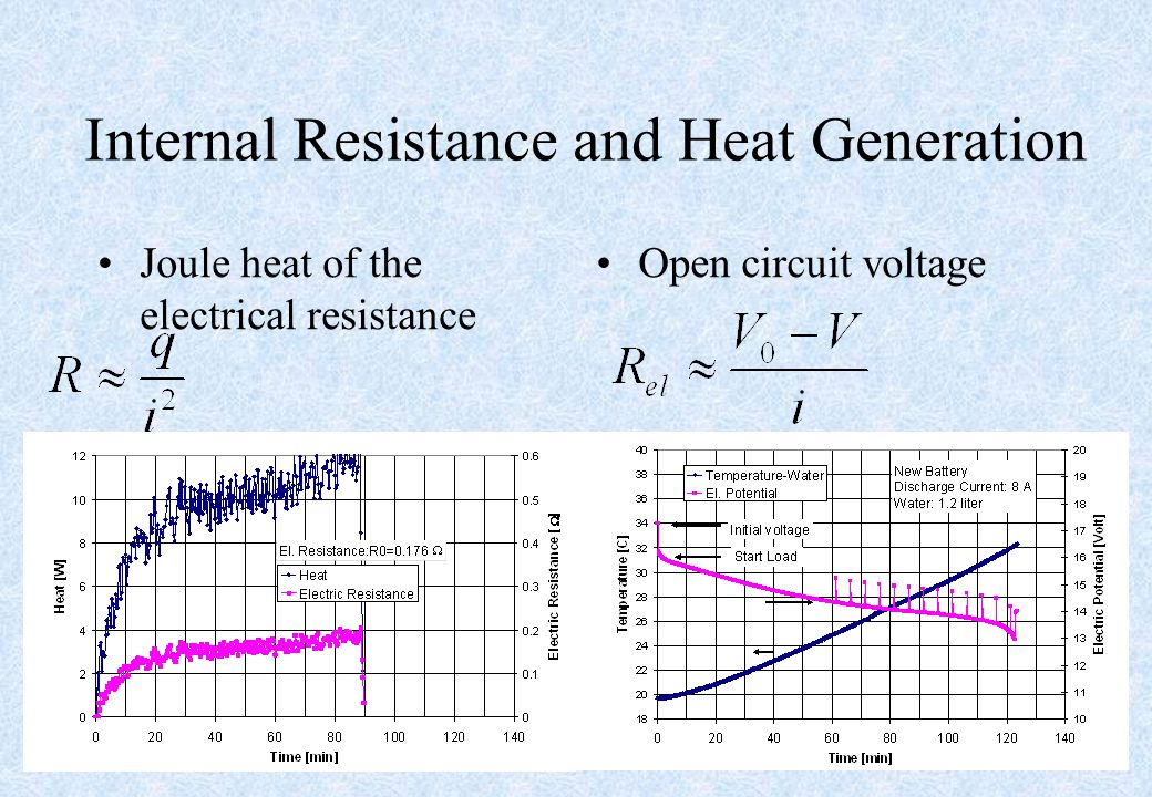 11 Internal Resistance and Heat Generation Joule heat of the electrical resistance Open circuit voltage