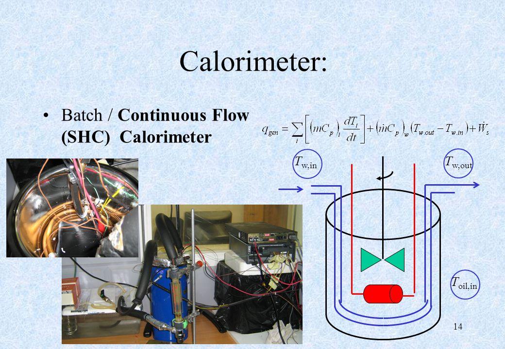 Batch / Continuous Flow (SHC) Calorimeter Calorimeter: 14 T w,in T w,out T oil,in