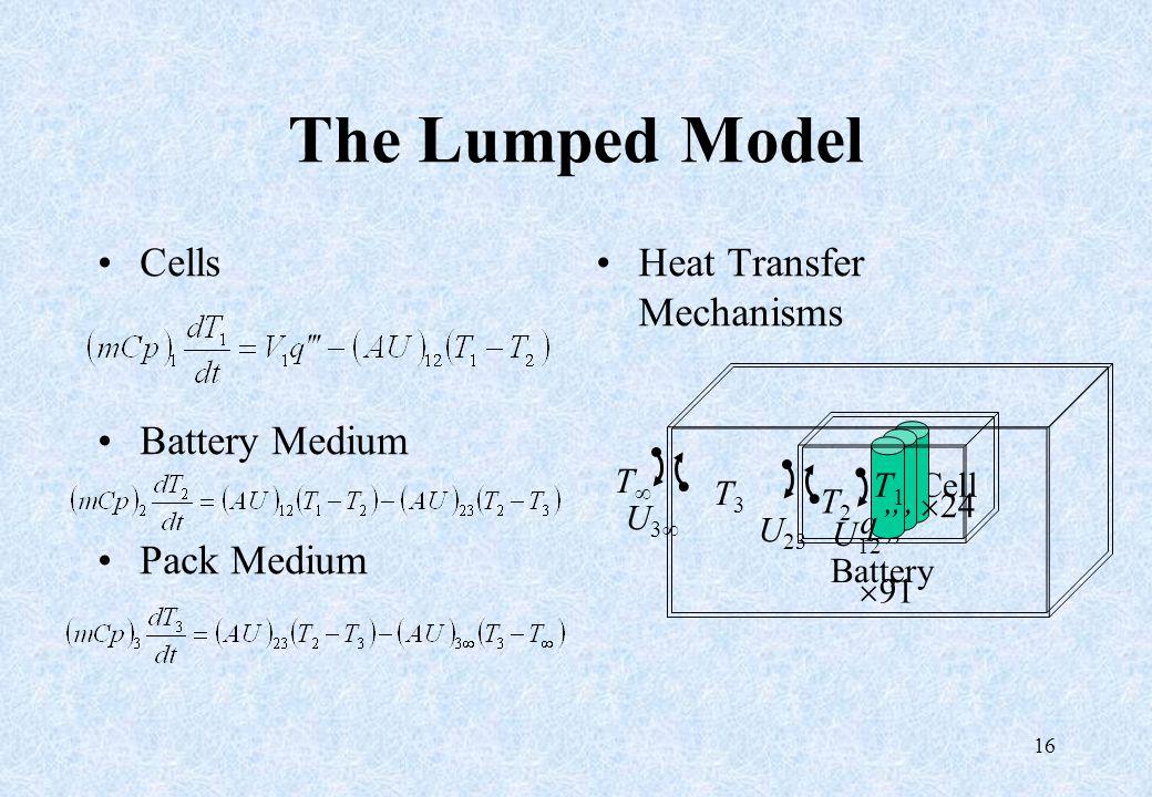 The Lumped Model Cells Battery Medium Pack Medium Heat Transfer Mechanisms 16 Cell q 'q '  24 Battery U 12 U 23 U3U3  91 q ' T3T3 TT T2T2 T1T1