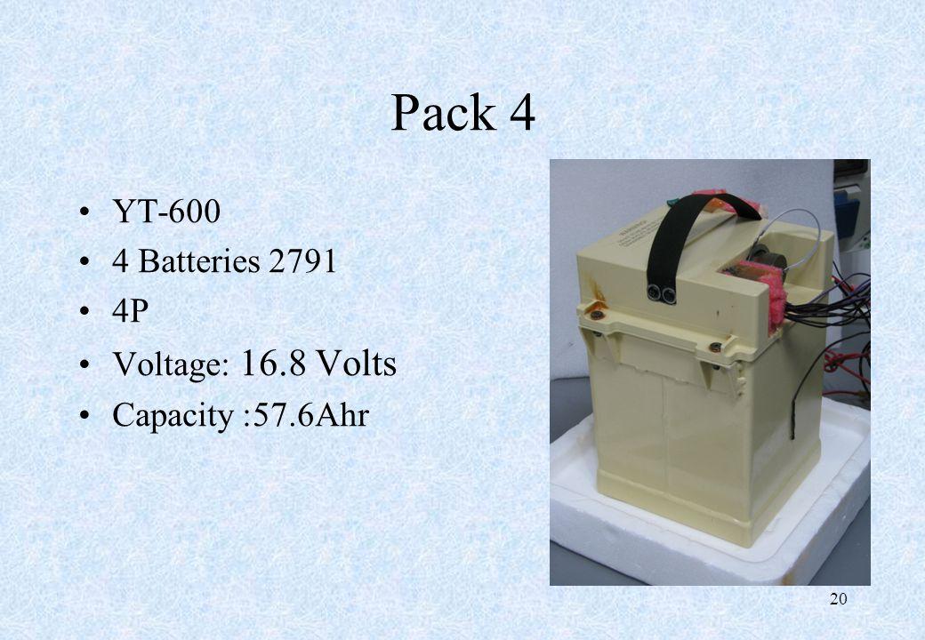 20 Pack 4 YT-600 4 Batteries 2791 4P Voltage: 16.8 Volts Capacity: 57.6Ahr