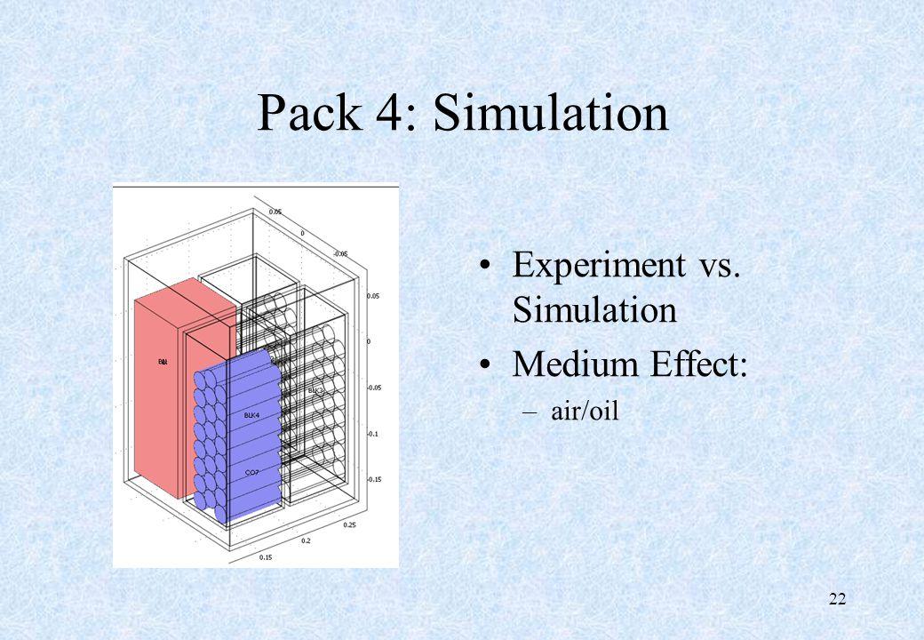 22 Pack 4: Simulation Experiment vs. Simulation Medium Effect: –air/oil