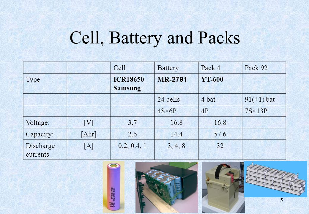 Cell, Battery and Packs CellBatteryPack 4Pack 92 TypeICR18650 Samsung MR-2791YT-600 24 cells4 bat91(+1) bat 4S×6P4P7S×13P Voltage:[V]3.716.8 Capacity: