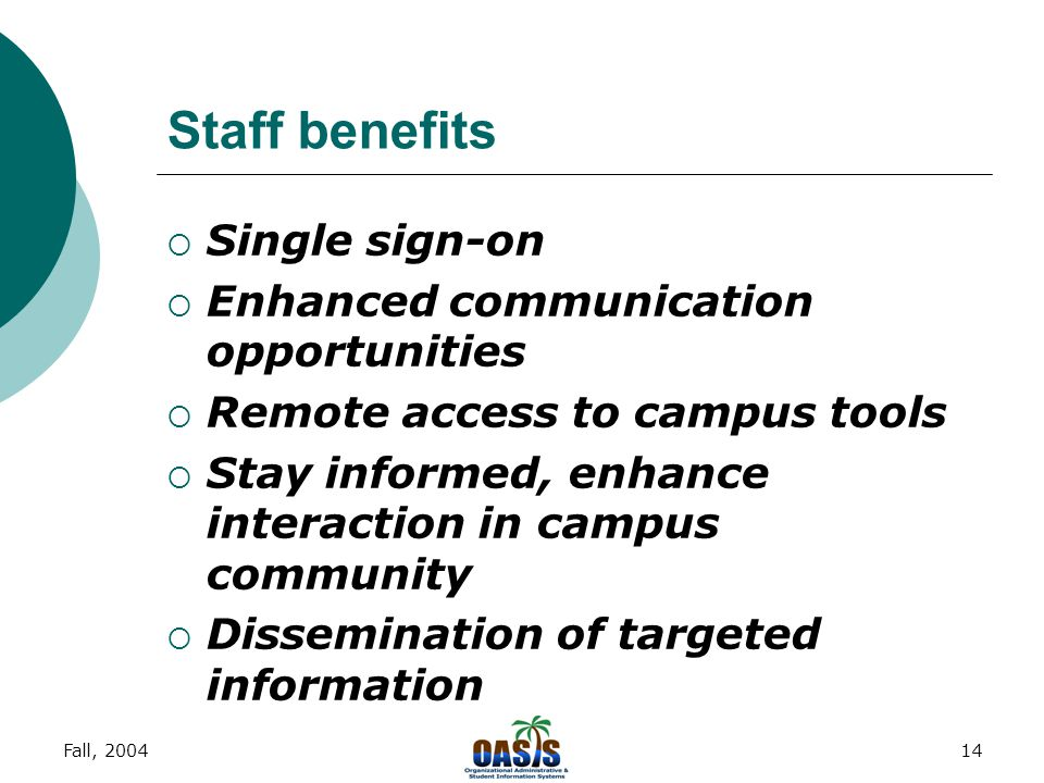 Fall, 200413 Faculty benefits  Single sign-on (communicate timing of specific integrations)  Enhance targeted communication with students  Availabl