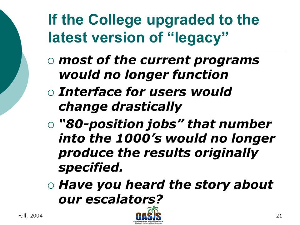 Fall, 200420 Rationale  Written in programming languages that are no longer supported in the current technology environment  Dwindling support for the existing legacy system drove the decision to replace with Banner  Existing programs that support the student legacy system are in jeopardy of collapse