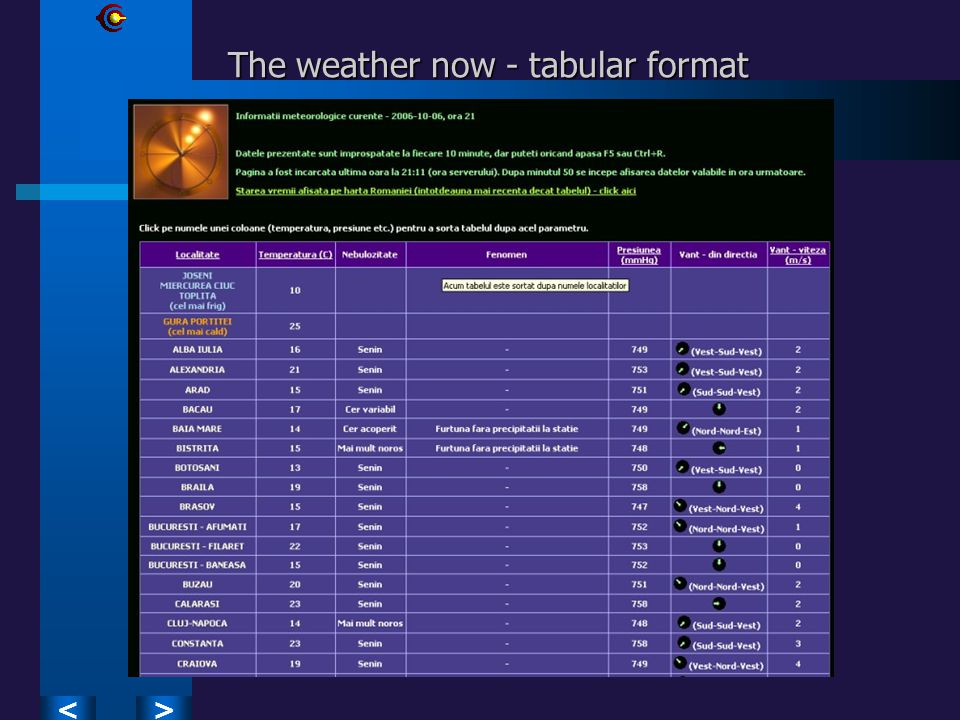 >< The weather now - tabular format