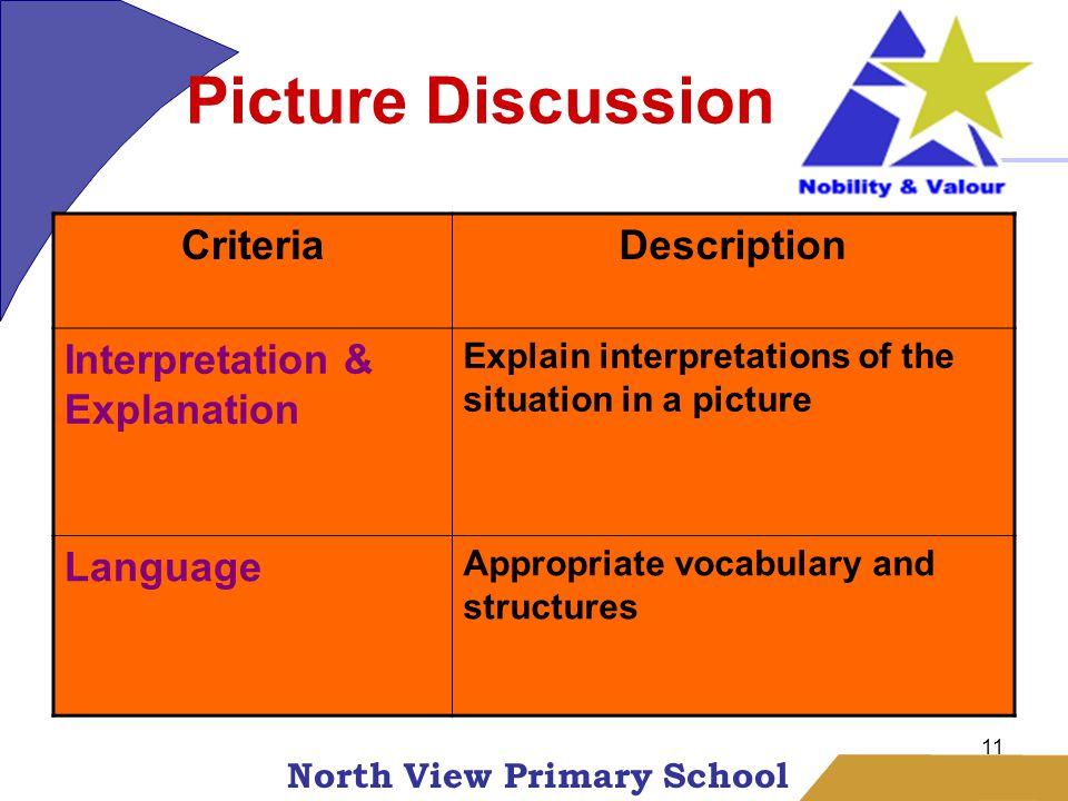 North View Primary School 11 Picture Discussion CriteriaDescription Interpretation & Explanation Explain interpretations of the situation in a picture Language Appropriate vocabulary and structures