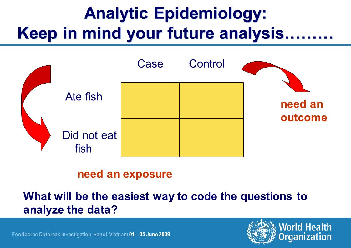 Foodborne Outbreak Investigation, Hanoi, Vietnam 01 – 05 June 2009 CaseControl Ate fish Did not eat fish need an outcome need an exposure What will be the easiest way to code the questions to analyze the data.