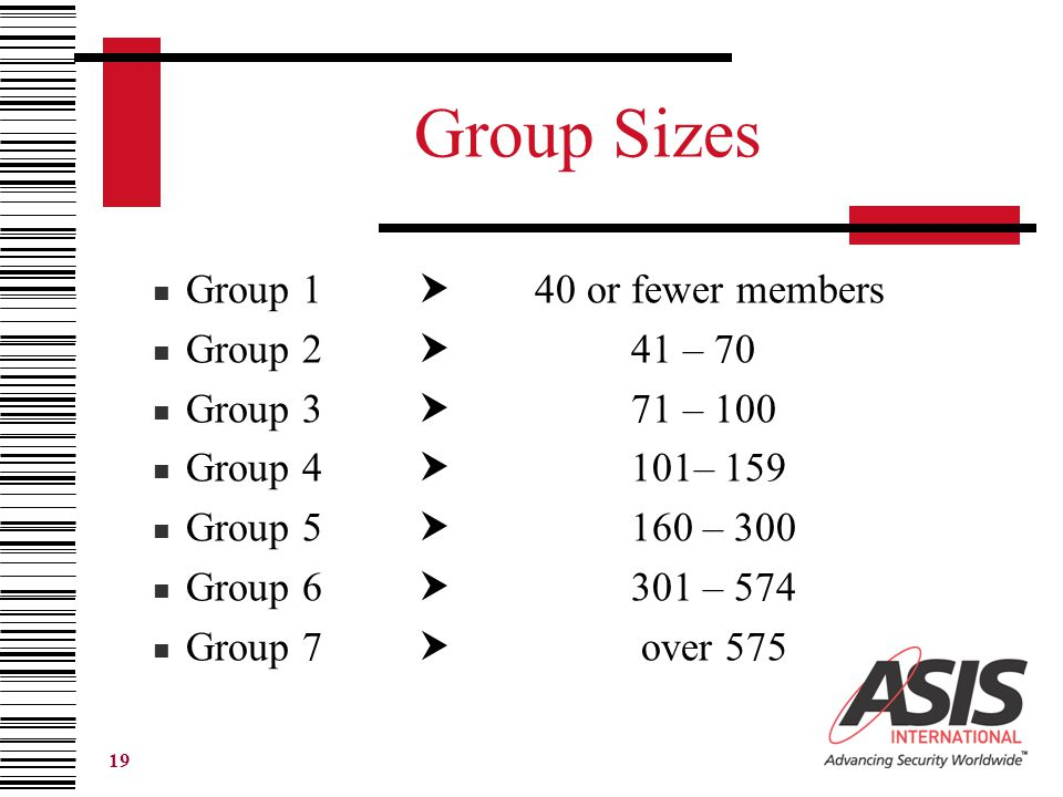 19 Group Sizes Group 1  40 or fewer members Group 2  41 – 70 Group 3  71 – 100 Group 4  101– 159 Group 5  160 – 300 Group 6  301 – 574 Group 7  over 575