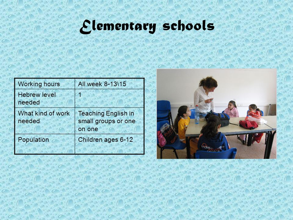 Elementary schools All week 8-13\15Working hours 1Hebrew level needed Teaching English in small groups or one on one What kind of work needed Children ages 6-12Population