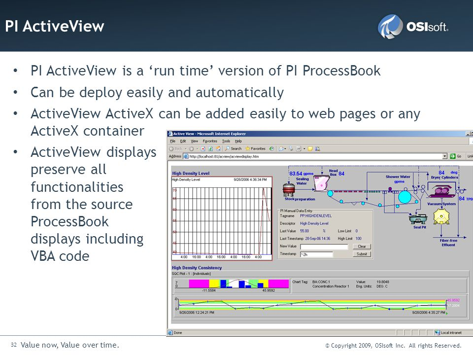 32 Value now, Value over time. © Copyright 2009, OSIsoft Inc. All rights Reserved. PI ActiveView is a 'run time' version of PI ProcessBook Can be depl