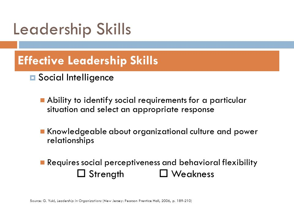 Leadership Skills  Social Intelligence Ability to identify social requirements for a particular situation and select an appropriate response Knowledg
