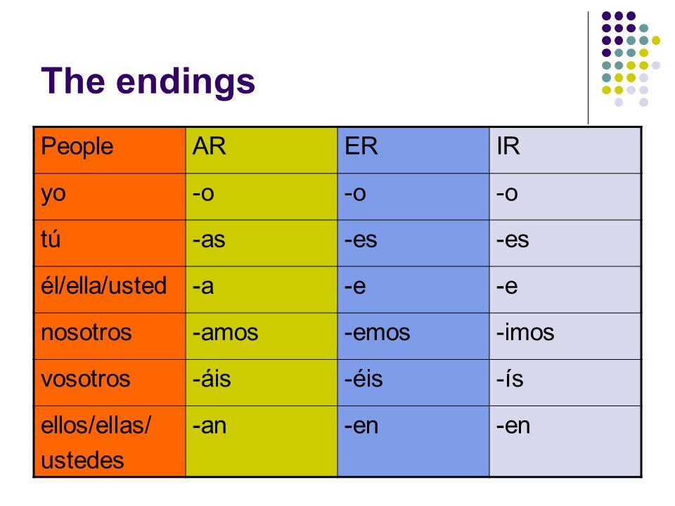 The endings PeopleARERIR yo-o tú-as-es él/ella/usted-a-e nosotros-amos-emos-imos vosotros-áis-éis-ís ellos/ellas/ ustedes -an-en