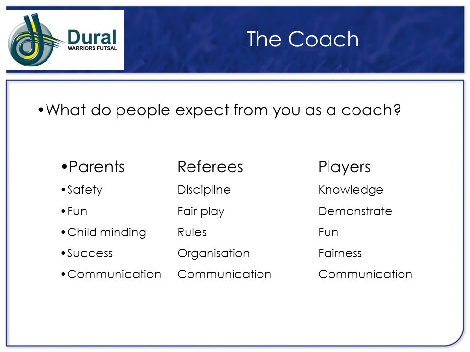 The Coach Name different roles a coach may need to adopt.