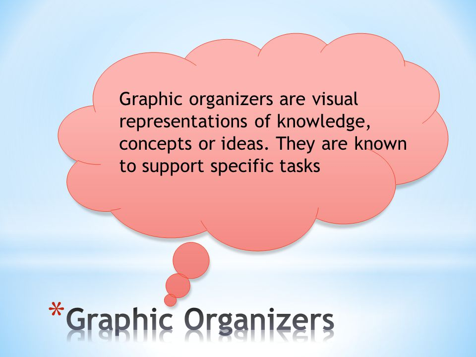 Graphic organizers are visual representations of knowledge, concepts or ideas.