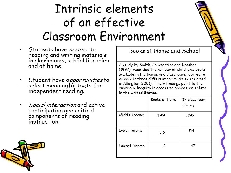 Intrinsic elements of an effective Classroom Environment Students have access to reading and writing materials in classrooms, school libraries and at home.