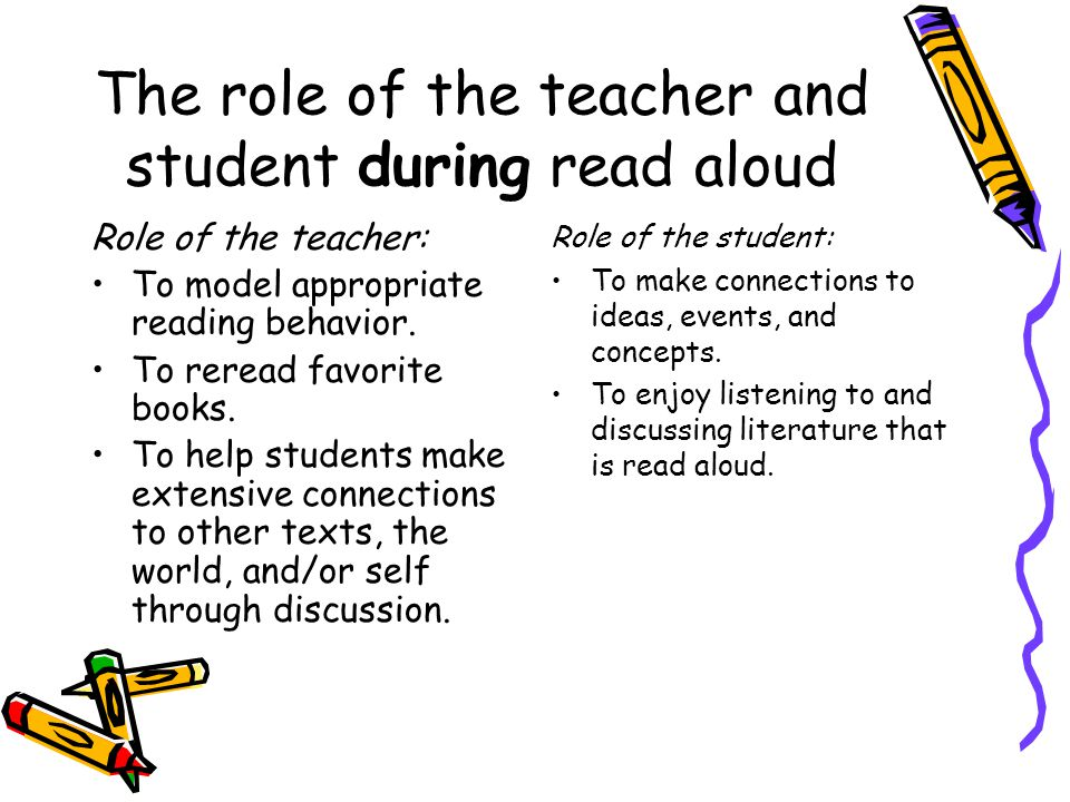 The role of the teacher and student during read aloud Role of the teacher: To model appropriate reading behavior.