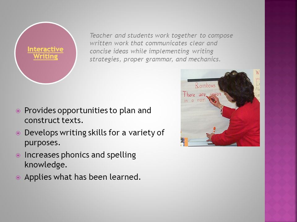  Provides opportunities to plan and construct texts.  Develops writing skills for a variety of purposes.  Increases phonics and spelling knowledge.