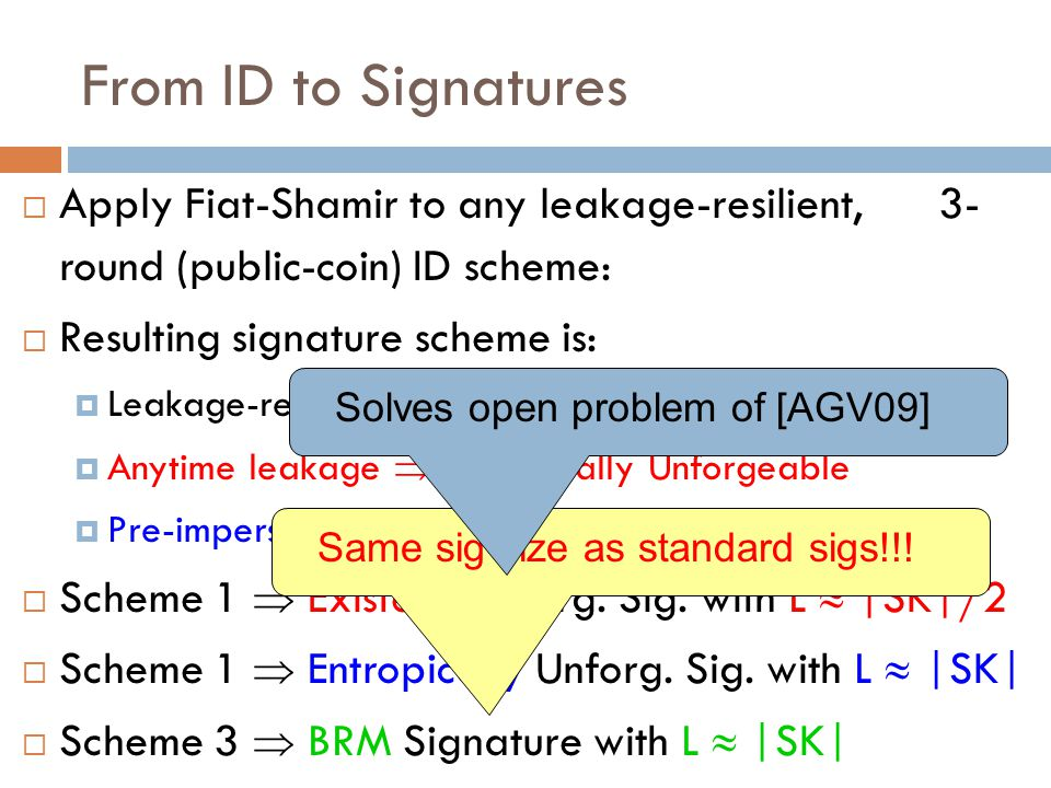  Apply Fiat-Shamir to any leakage-resilient, 3- round (public-coin) ID scheme:  Resulting signature scheme is:  Leakage-resilient (in RO model), fo