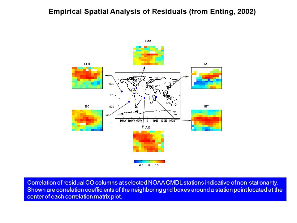 Empirical Spatial Analysis of Residuals (from Enting, 2002) Correlation of residual CO columns at selected NOAA CMDL stations indicative of non-statio