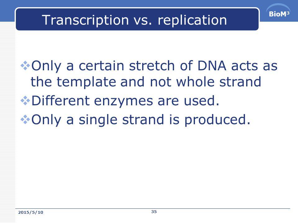 BioM 3 Transcription mRNA 在真核細胞 中的交互作用。 RNA 在轉錄之後被 創造出來;在經過 修剪和加上多腺嘌 呤尾之後,被運送 到細胞質,然後在 核糖體那進行轉譯。轉錄腺嘌 呤細胞質 核糖體轉譯 2015/5/10 34
