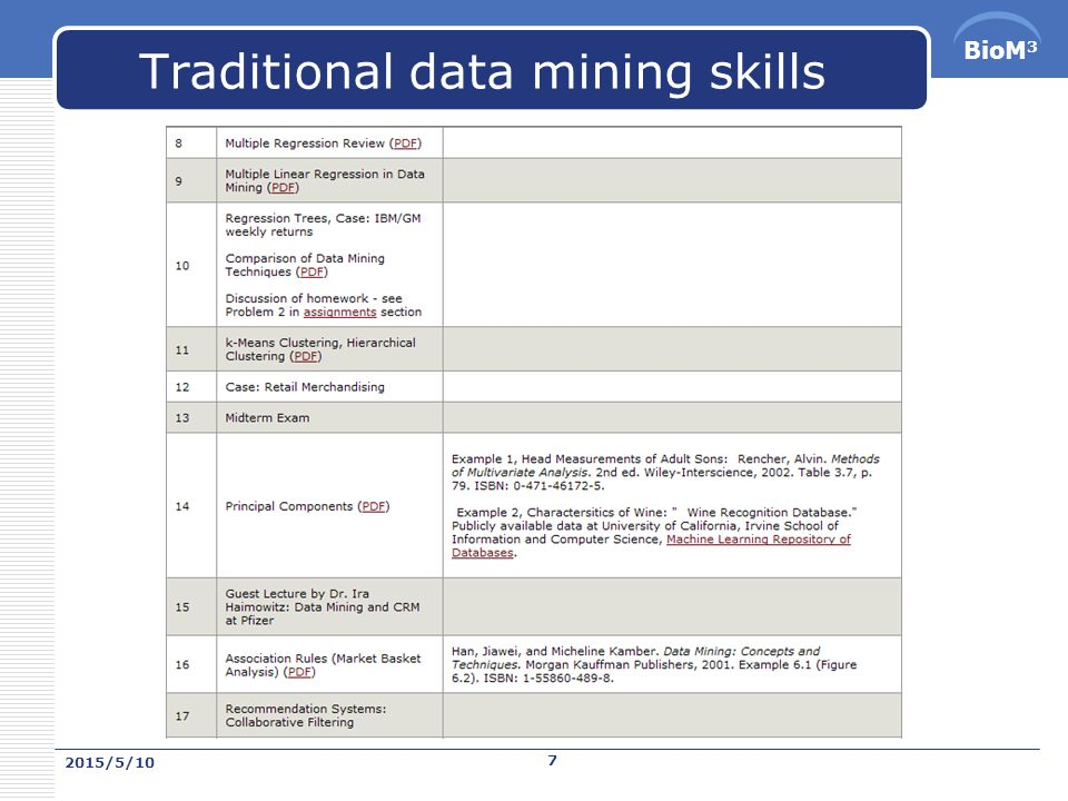BioM 3 Traditional data mining skills 2015/5/10 6