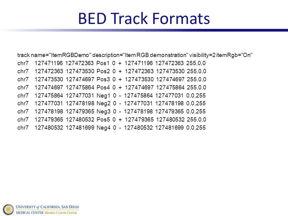 BED Track Formats track name= ItemRGBDemo description= Item RGB demonstration visibility=2 itemRgb= On chr7 127471196 127472363 Pos1 0 + 127471196 127472363 255,0,0 chr7 127472363 127473530 Pos2 0 + 127472363 127473530 255,0,0 chr7 127473530 127474697 Pos3 0 + 127473530 127474697 255,0,0 chr7 127474697 127475864 Pos4 0 + 127474697 127475864 255,0,0 chr7 127475864 127477031 Neg1 0 - 127475864 127477031 0,0,255 chr7 127477031 127478198 Neg2 0 - 127477031 127478198 0,0,255 chr7 127478198 127479365 Neg3 0 - 127478198 127479365 0,0,255 chr7 127479365 127480532 Pos5 0 + 127479365 127480532 255,0,0 chr7 127480532 127481699 Neg4 0 - 127480532 127481699 0,0,255