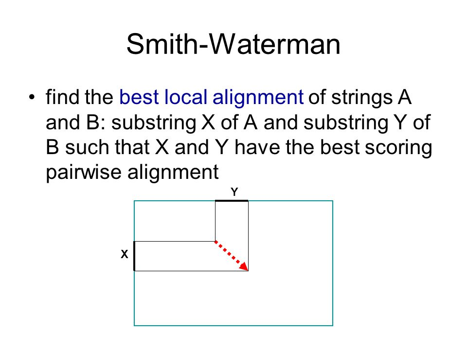 Smith-Waterman find the best local alignment of strings A and B: substring X of A and substring Y of B such that X and Y have the best scoring pairwise alignment X Y