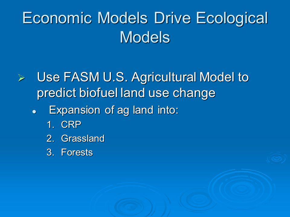Economic Models Drive Ecological Models  Use FASM U.S.