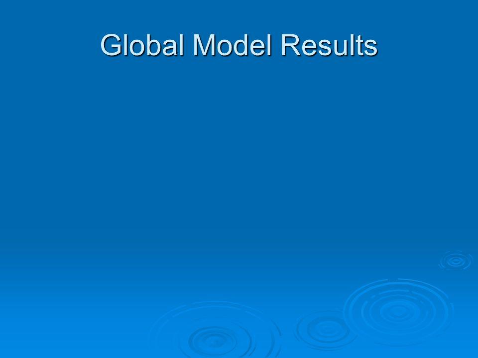 Global Model Results